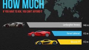 Vergleich Lamborghini Veneno vs. Ferrari La Ferrari vs. McLaren P1